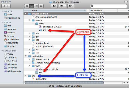 Linked Source Files Across Phonegap Projects On Osx Andrew Trice