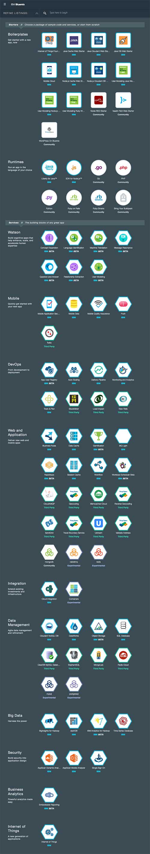 IBM BlueMix Services