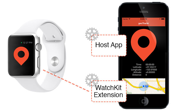 Apple Watch App - Architectural Components